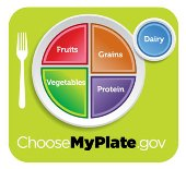 Choose-My-plate0